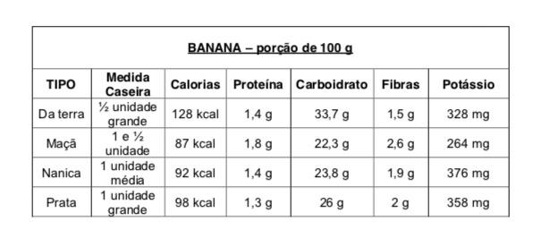 15 Benefícios da Banana